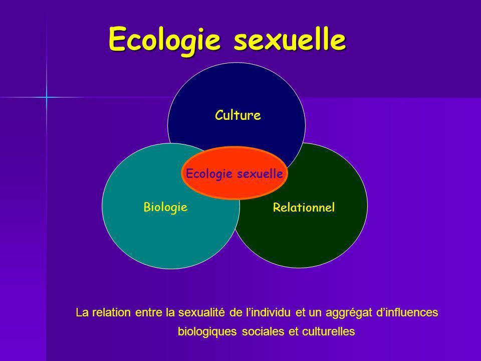 Ecologie sexuelle Culture Sexual Ecology Ecologie sexuelle Biologie