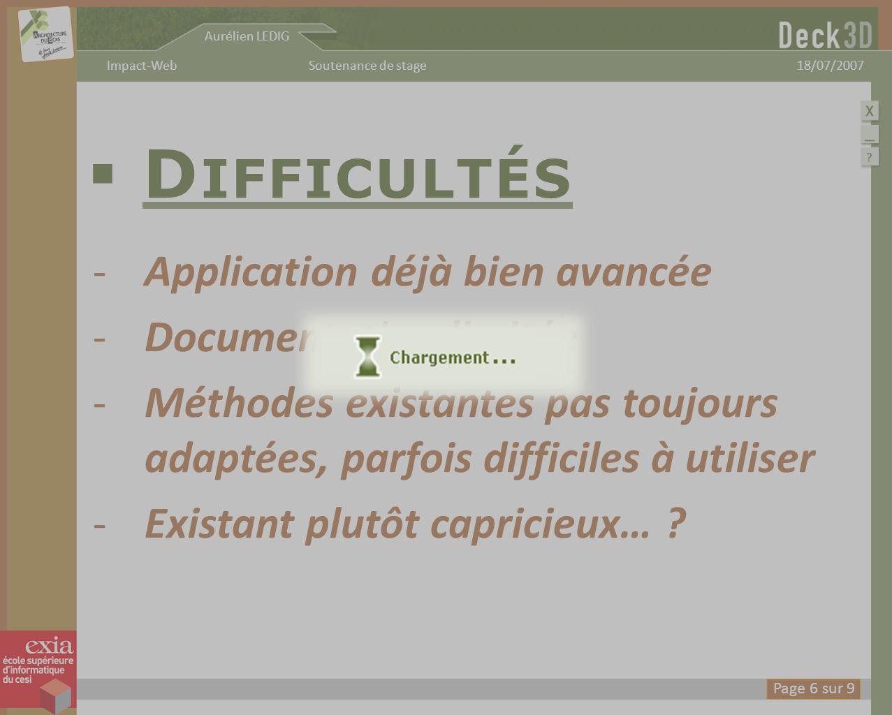 Difficultés Application déjà bien avancée Documentation limitée