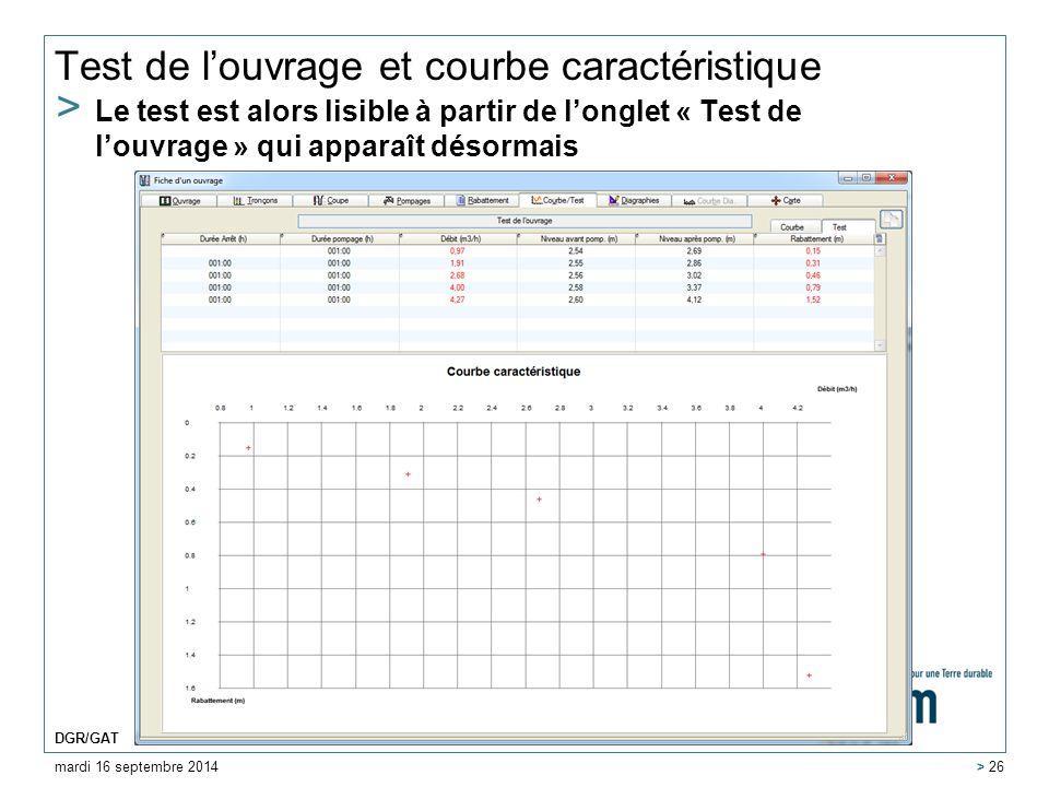 Test de l'ouvrage et courbe caractéristique