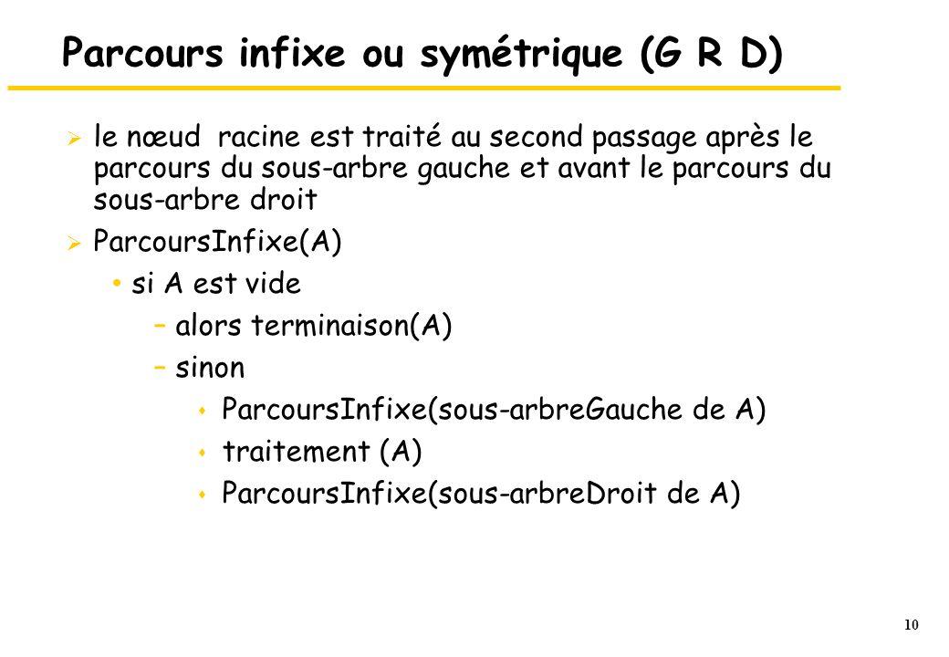 Parcours infixe ou symétrique (G R D)