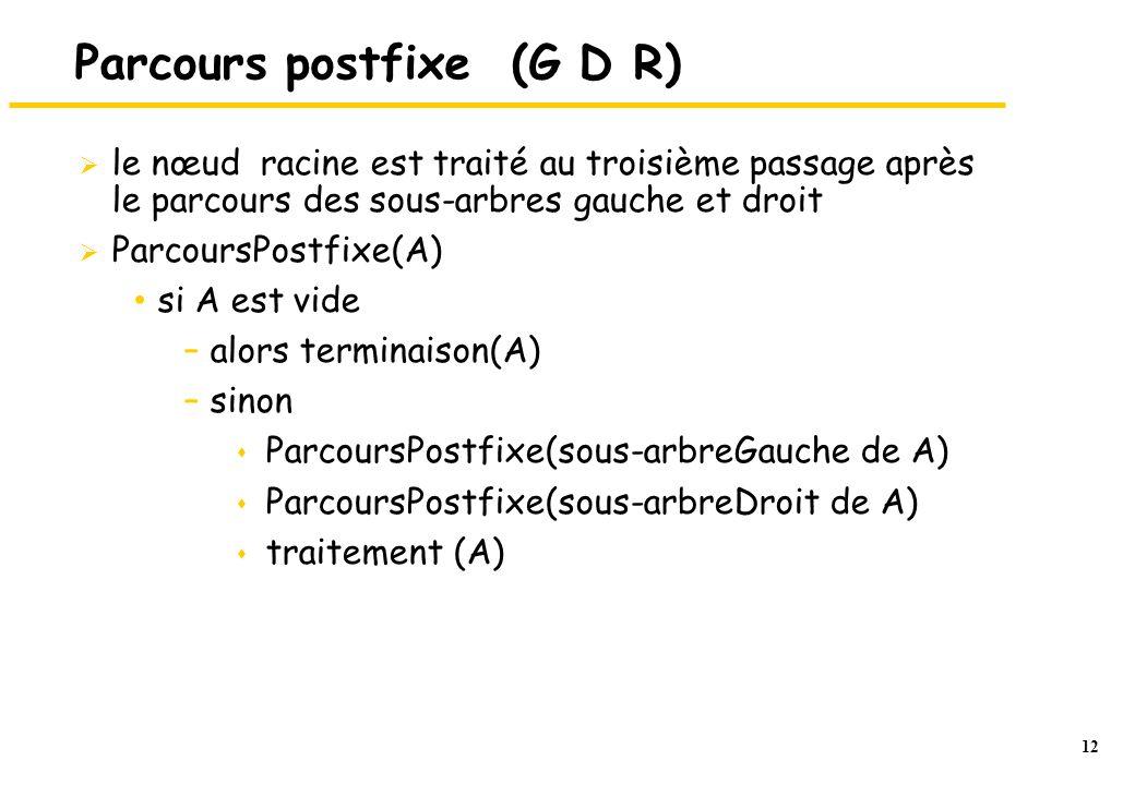 Parcours postfixe (G D R)