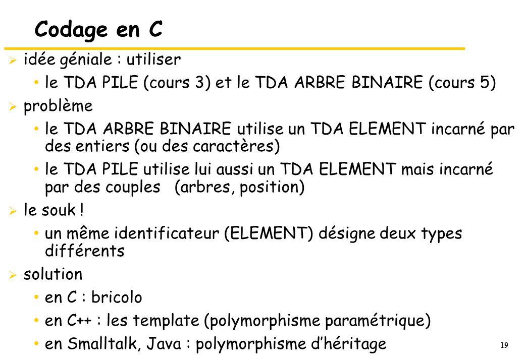 Codage en C idée géniale : utiliser