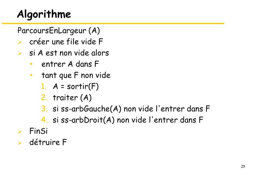 Algorithme ParcoursEnLargeur (A) créer une file vide F