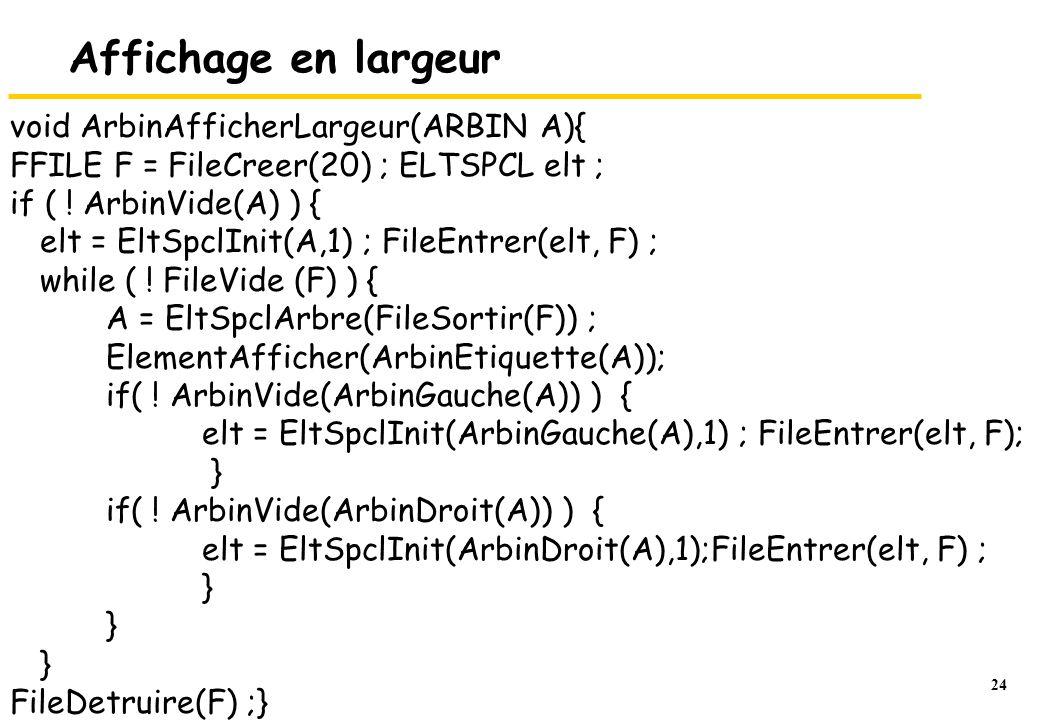 Affichage en largeur void ArbinAfficherLargeur(ARBIN A){