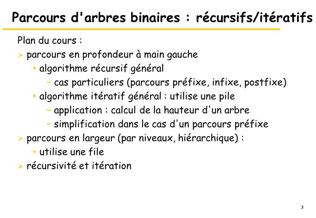 Parcours d arbres binaires : récursifs/itératifs