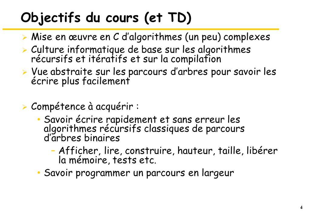 Objectifs du cours (et TD)