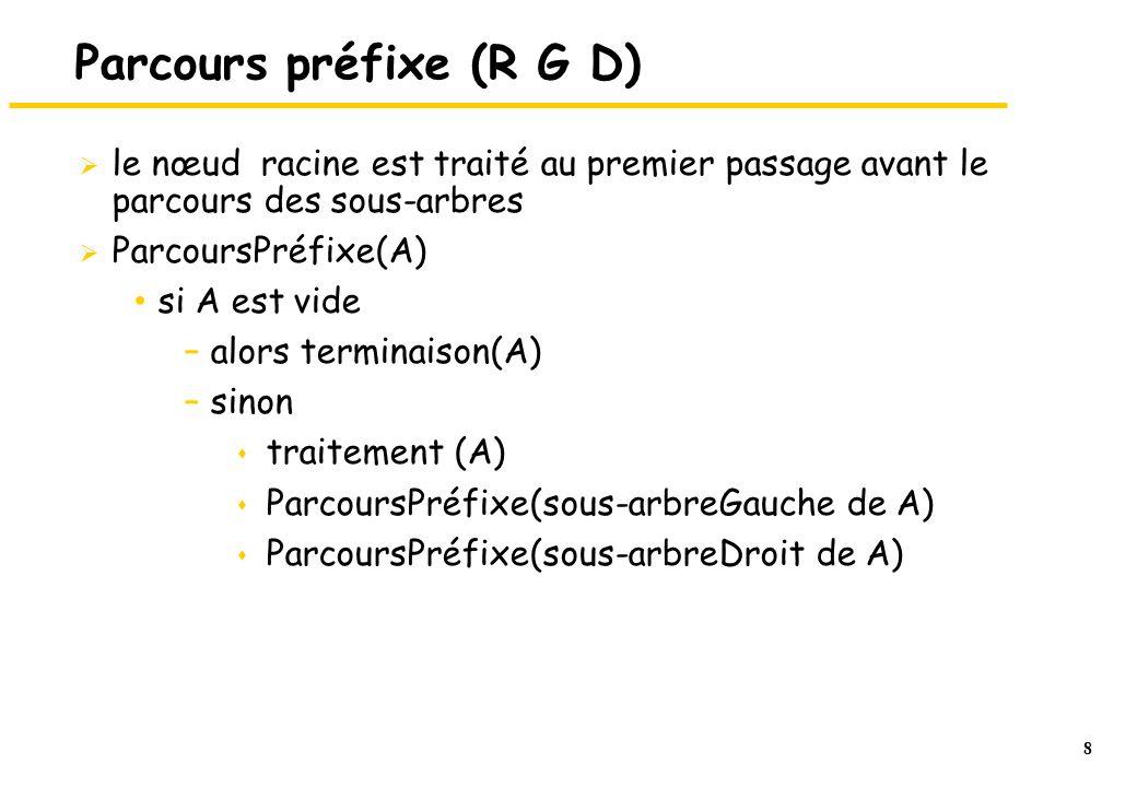 Parcours préfixe (R G D)
