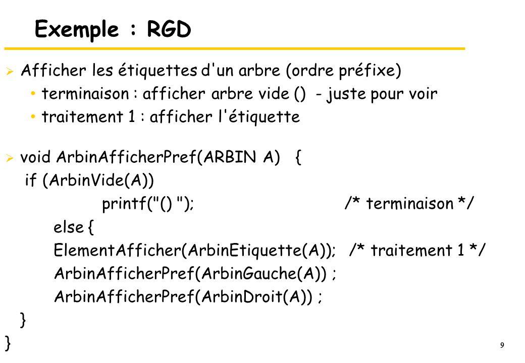 Exemple : RGD Afficher les étiquettes d un arbre (ordre préfixe)