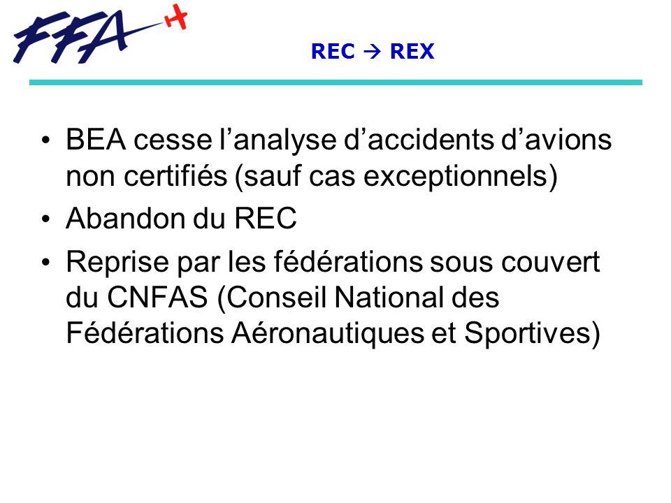 REC  REX BEA cesse l'analyse d'accidents d'avions non certifiés (sauf cas exceptionnels) Abandon du REC.