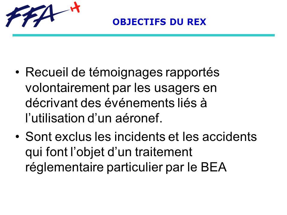 OBJECTIFS DU REX Recueil de témoignages rapportés volontairement par les usagers en décrivant des événements liés à l'utilisation d'un aéronef.