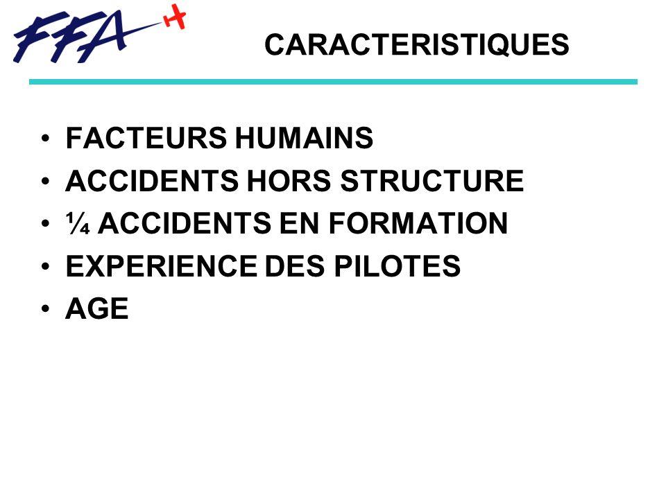 CARACTERISTIQUES FACTEURS HUMAINS. ACCIDENTS HORS STRUCTURE. ¼ ACCIDENTS EN FORMATION. EXPERIENCE DES PILOTES.