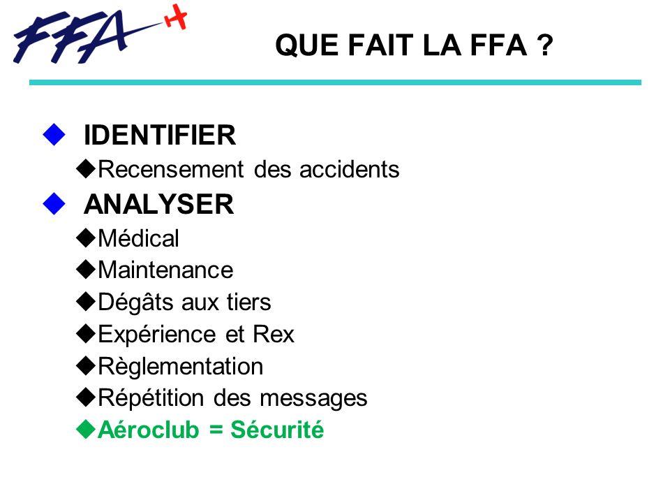 QUE FAIT LA FFA IDENTIFIER ANALYSER Recensement des accidents