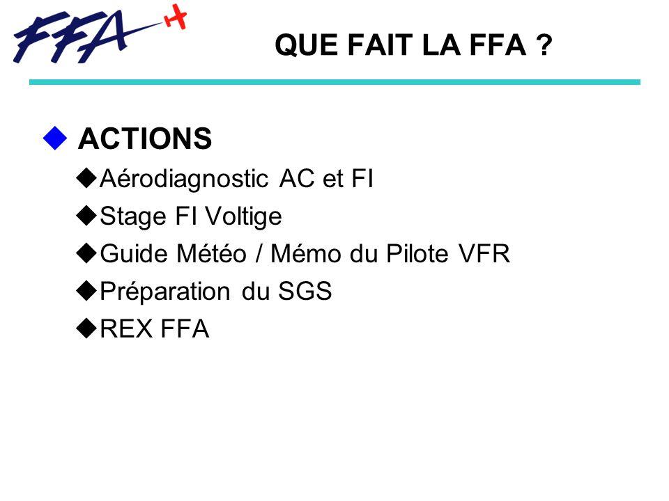 QUE FAIT LA FFA ACTIONS Aérodiagnostic AC et FI Stage FI Voltige