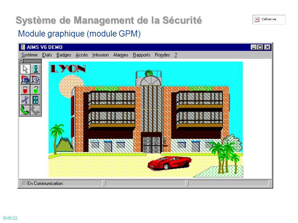 Système de Management de la Sécurité