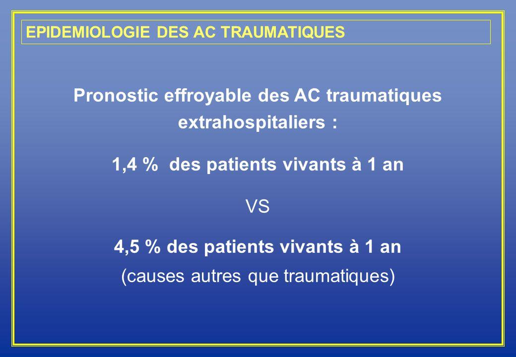 Pronostic effroyable des AC traumatiques extrahospitaliers :