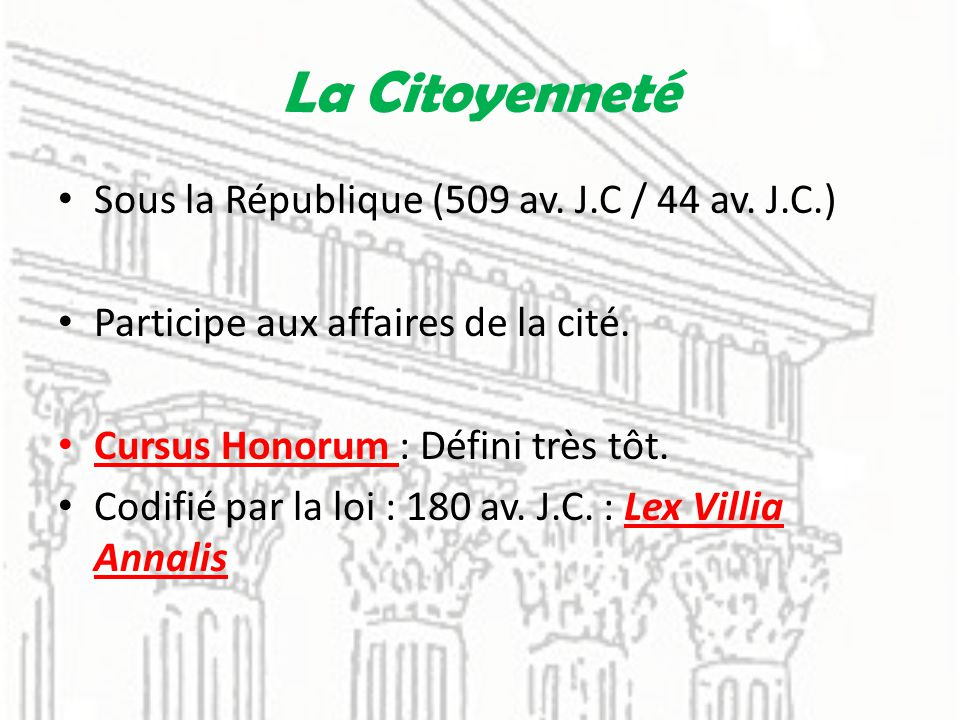 La Citoyenneté Sous la République (509 av. J.C / 44 av. J.C.)