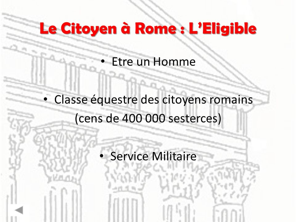 Le Citoyen à Rome : L'Eligible