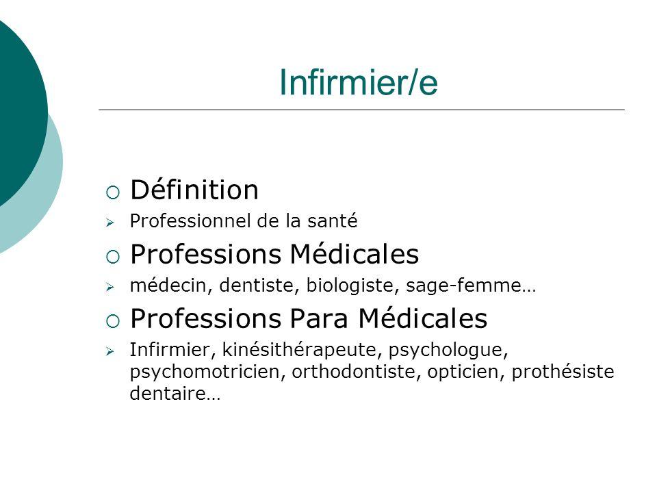Infirmier/e Définition Professions Médicales