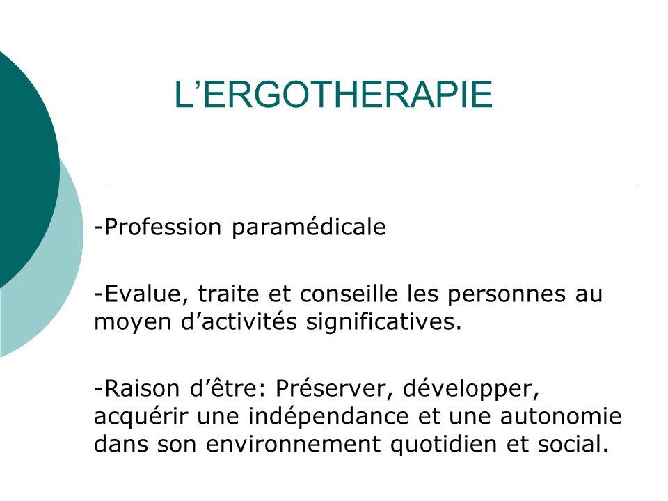L'ERGOTHERAPIE -Profession paramédicale