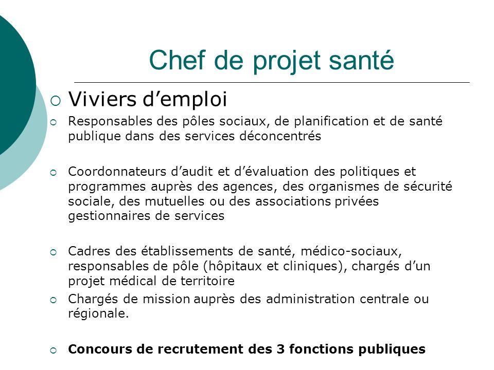 Chef de projet santé Viviers d'emploi
