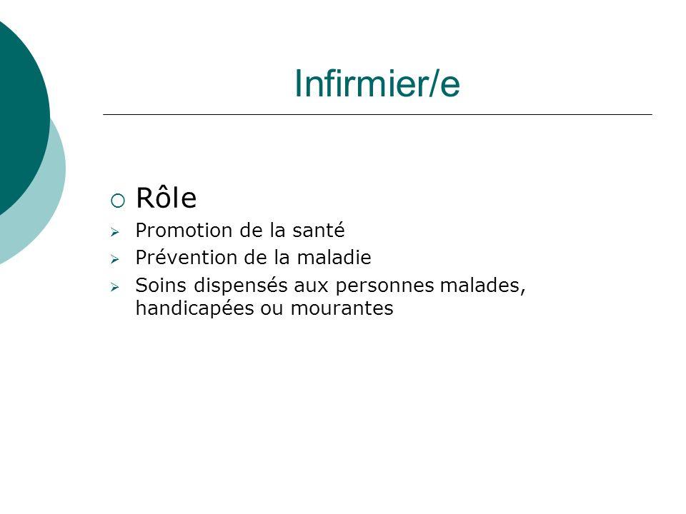 Infirmier/e Rôle Promotion de la santé Prévention de la maladie