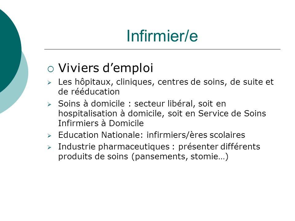 Infirmier/e Viviers d'emploi