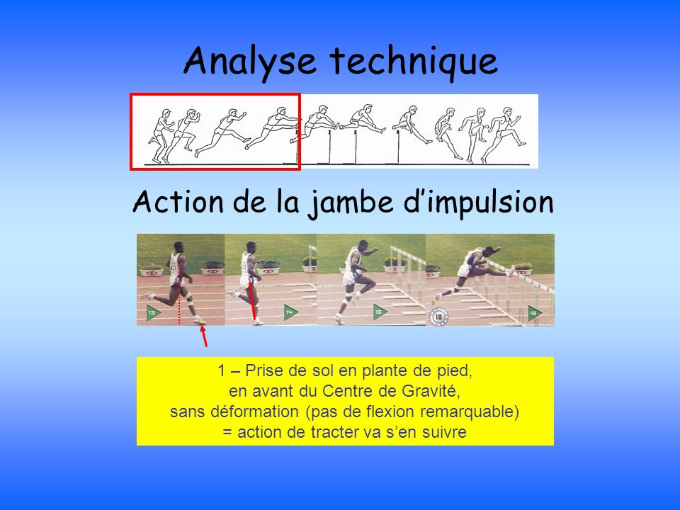 Analyse technique Action de la jambe d'impulsion