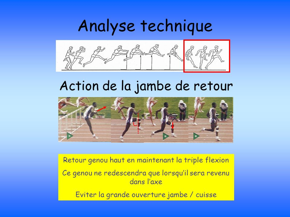 Analyse technique Action de la jambe de retour