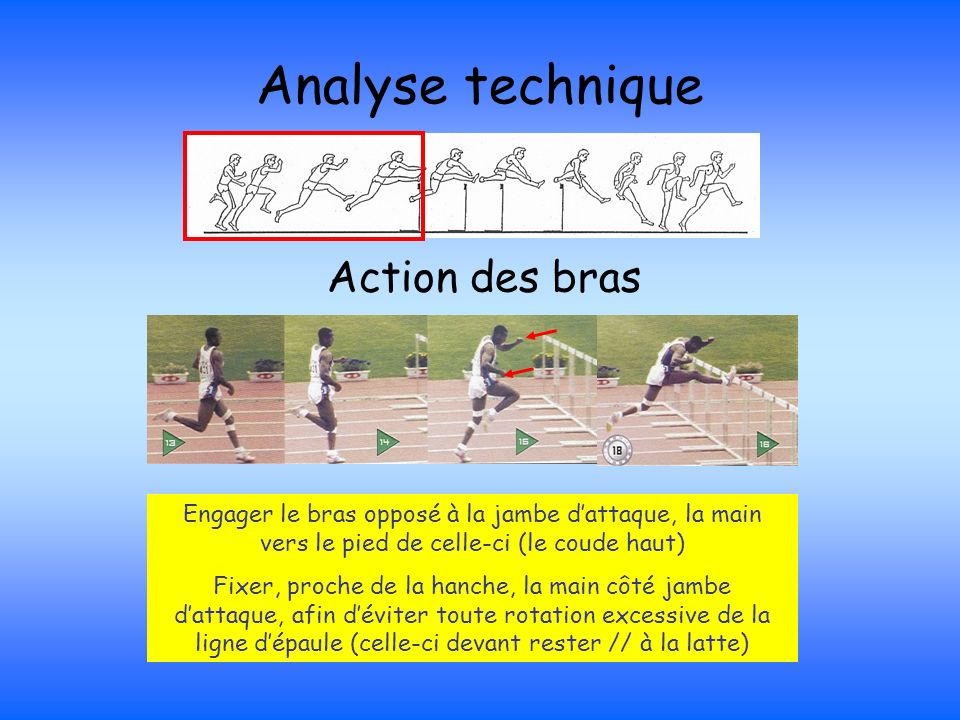 Analyse technique Action des bras
