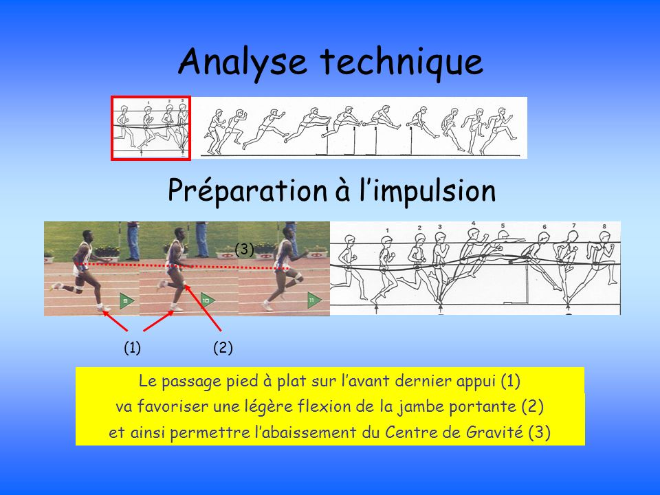 Analyse technique Préparation à l'impulsion