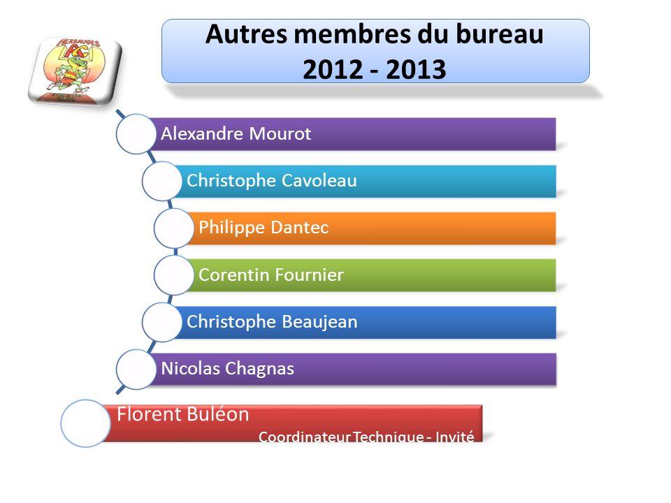 Autres membres du bureau 2012 - 2013