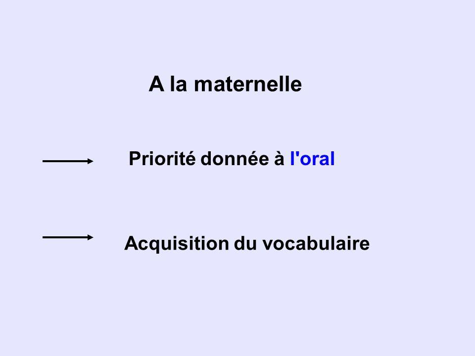 A la maternelle Priorité donnée à l oral Acquisition du vocabulaire