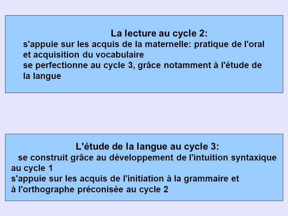 L étude de la langue au cycle 3:
