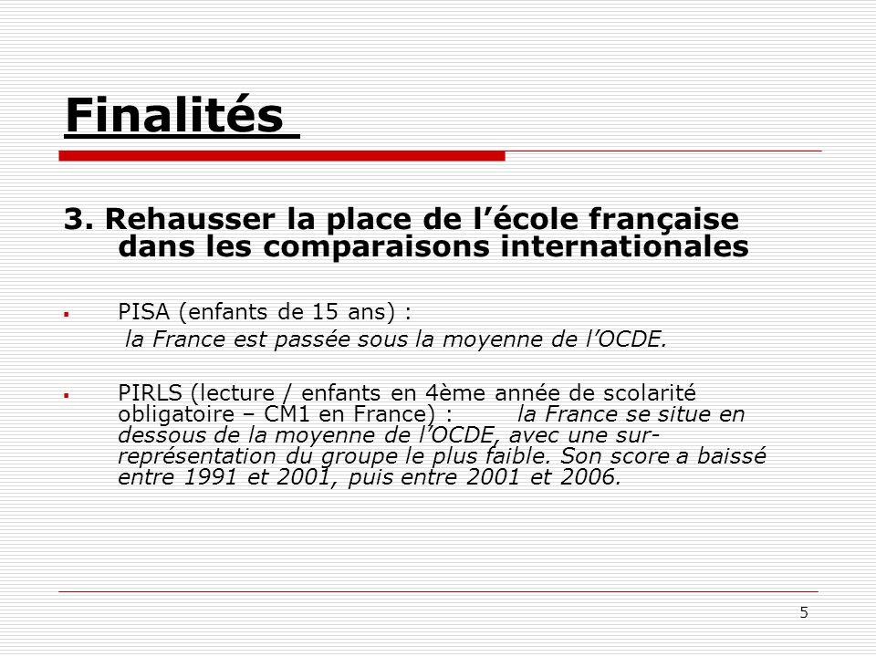Finalités 3. Rehausser la place de l'école française dans les comparaisons internationales. PISA (enfants de 15 ans) :