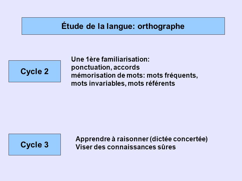 Étude de la langue: orthographe