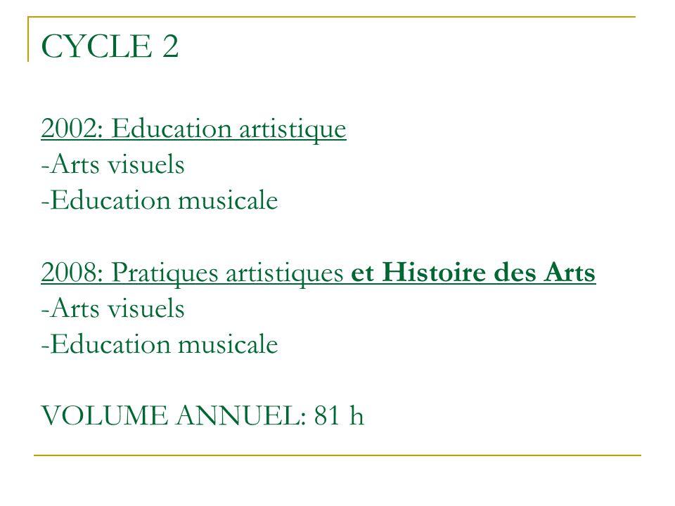 CYCLE 2 2002: Education artistique -Arts visuels -Education musicale 2008: Pratiques artistiques et Histoire des Arts -Arts visuels -Education musicale VOLUME ANNUEL: 81 h