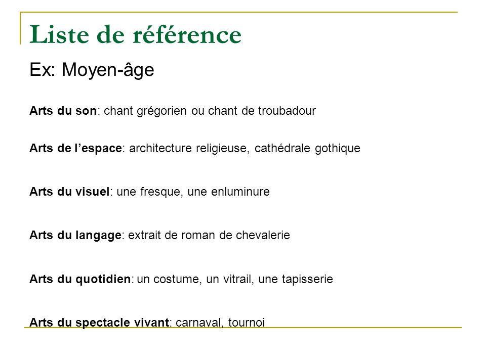 Liste de référence Ex: Moyen-âge