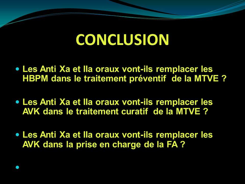 CONCLUSION Les Anti Xa et IIa oraux vont-ils remplacer les HBPM dans le traitement préventif de la MTVE