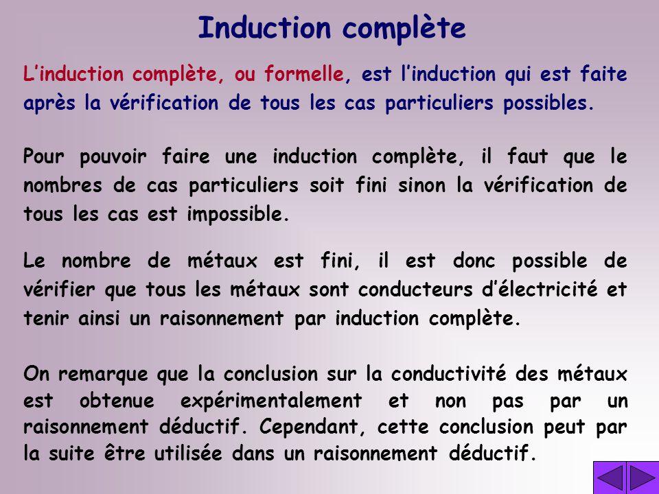 Induction complète L'induction complète, ou formelle, est l'induction qui est faite après la vérification de tous les cas particuliers possibles.