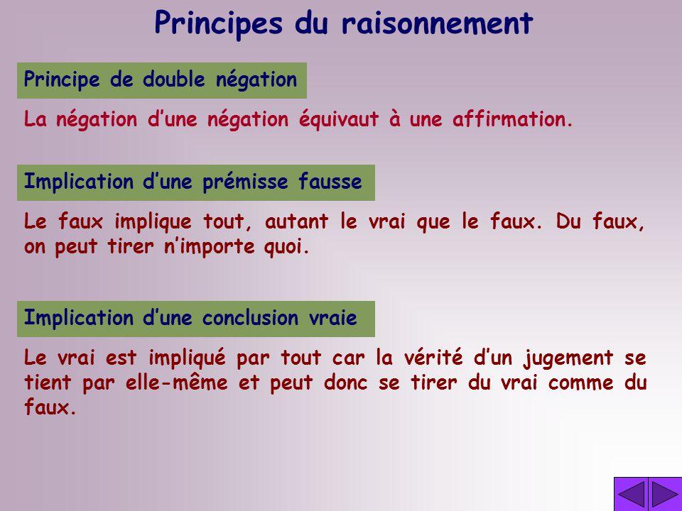 Principes du raisonnement