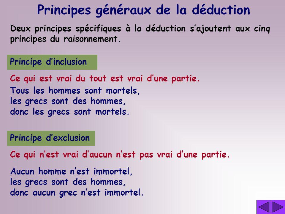 Principes généraux de la déduction