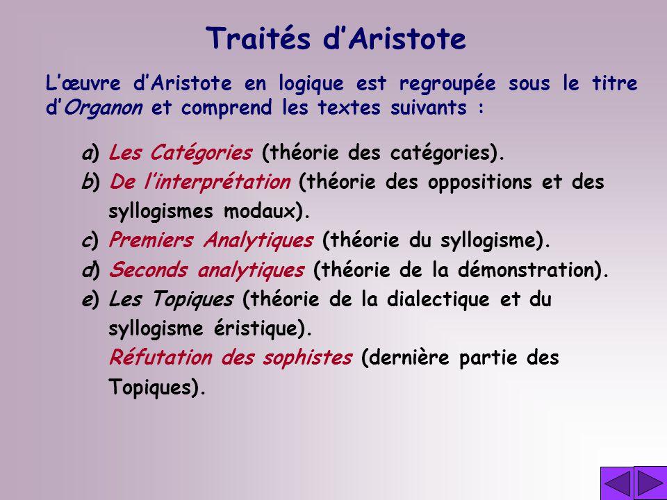 Traités d'Aristote L'œuvre d'Aristote en logique est regroupée sous le titre d'Organon et comprend les textes suivants :