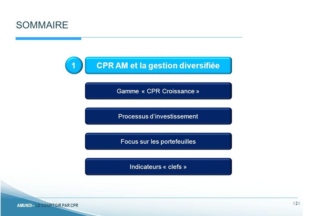 CPR AM et la gestion diversifiée