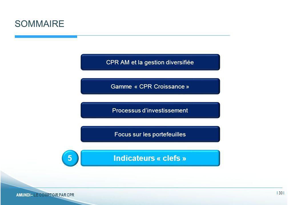 SOMMAIRE 5 Indicateurs « clefs » CPR AM et la gestion diversifiée