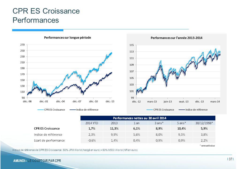 CPR ES Croissance Performances