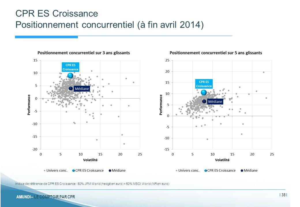 CPR ES Croissance Positionnement concurrentiel (à fin avril 2014)