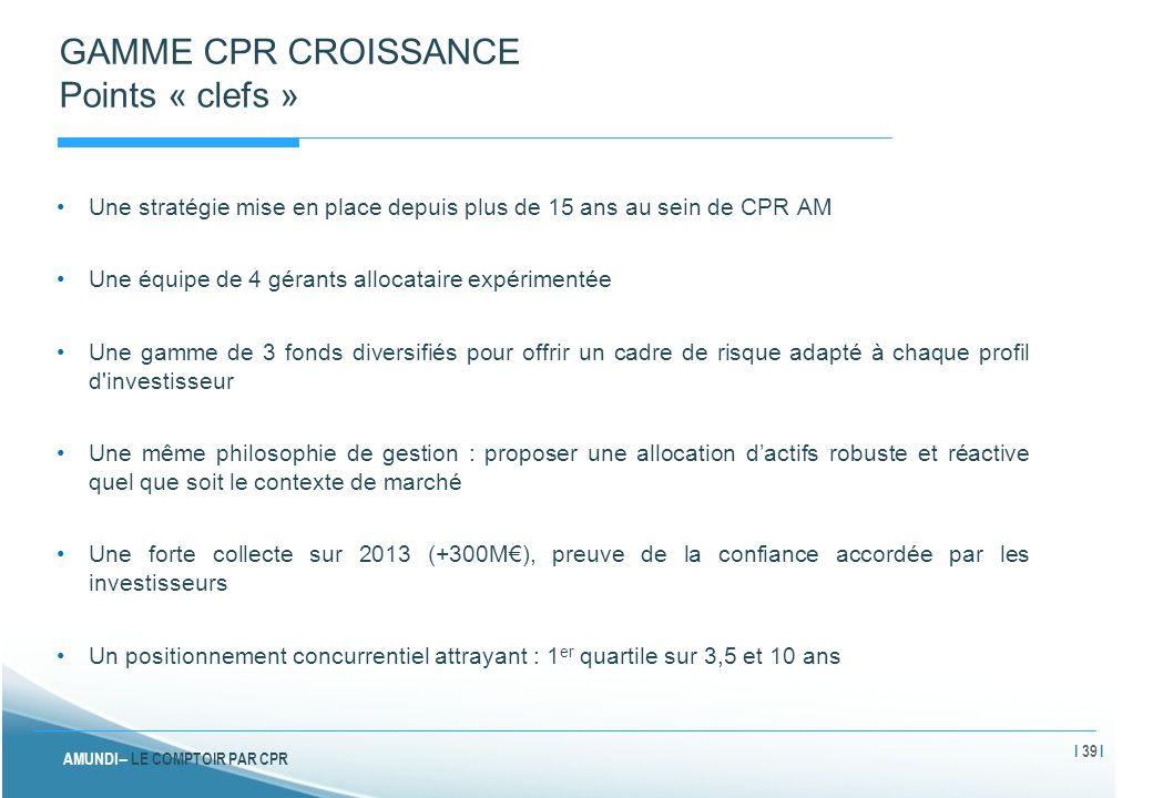 GAMME CPR CROISSANCE Points « clefs »
