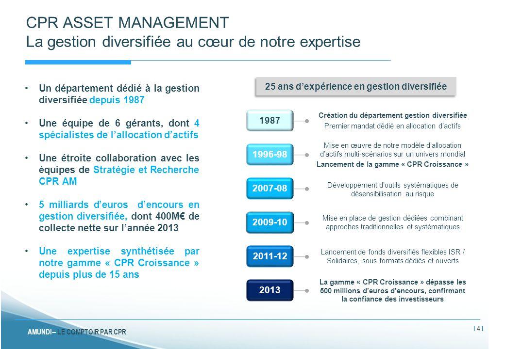 CPR ASSET MANAGEMENT La gestion diversifiée au cœur de notre expertise
