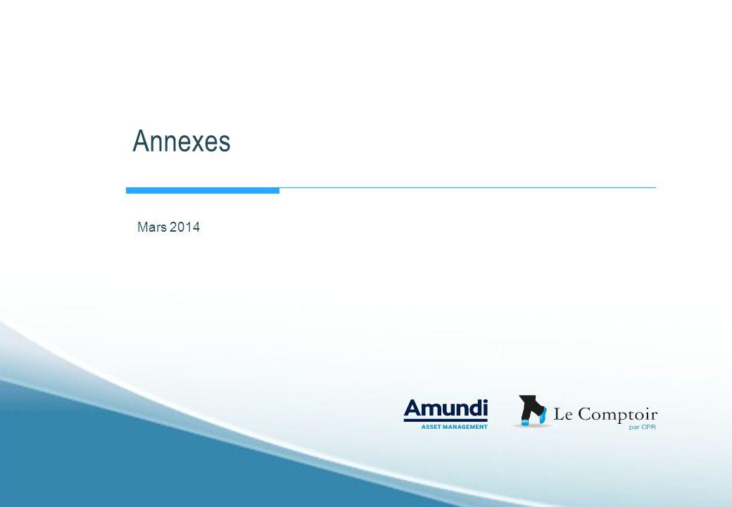 Annexes Mars 2014