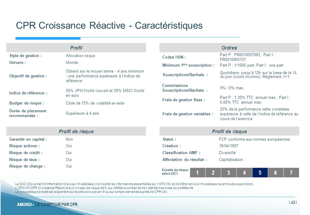 CPR Croissance Réactive - Caractéristiques